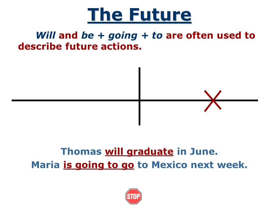 The Future Will and be + going + to are often used to describe future actions. Thomas will graduate in June. Maria is going to go to Mexico next week.