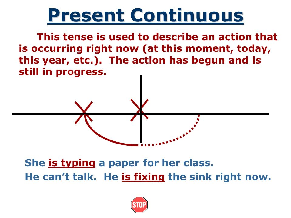 Present Continuous This tense is used to describe an action that is occurring right now (at this moment, today, this year, etc.). The action has begun