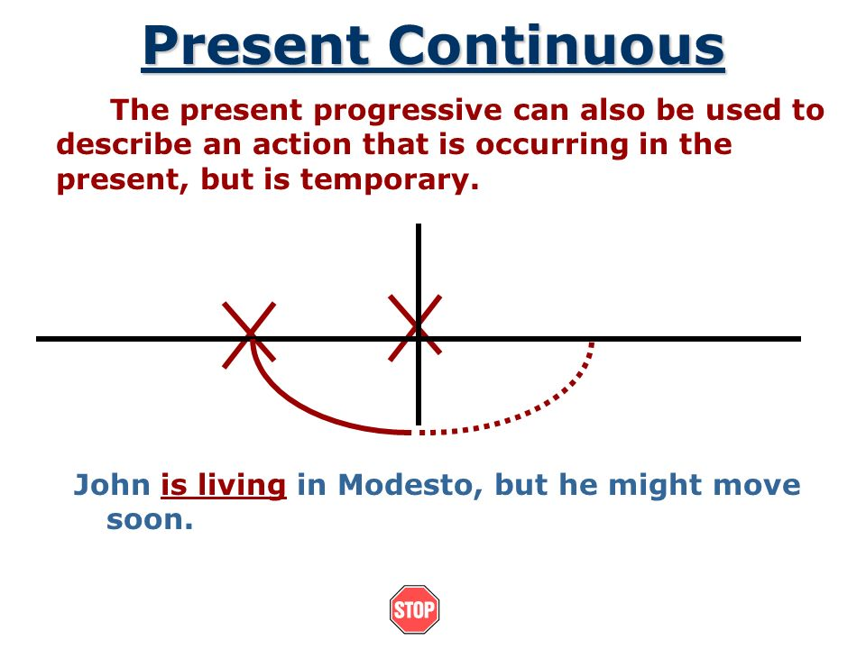 Present Continuous The present progressive can also be used to describe an action that is occurring in the present, but is temporary. John is living i