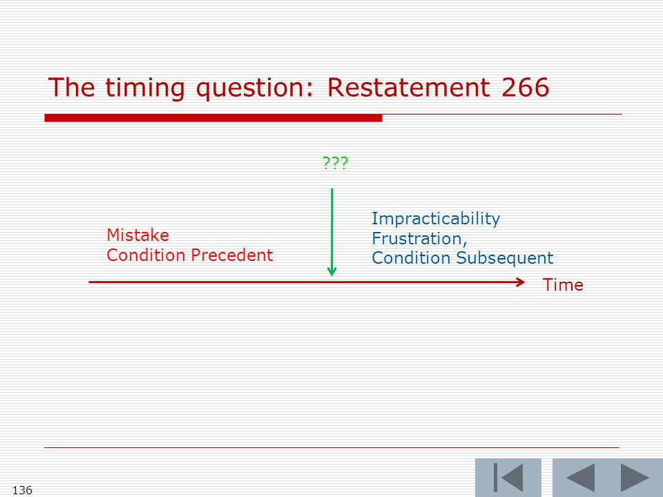 The timing question: Restatement 266 136 Time .