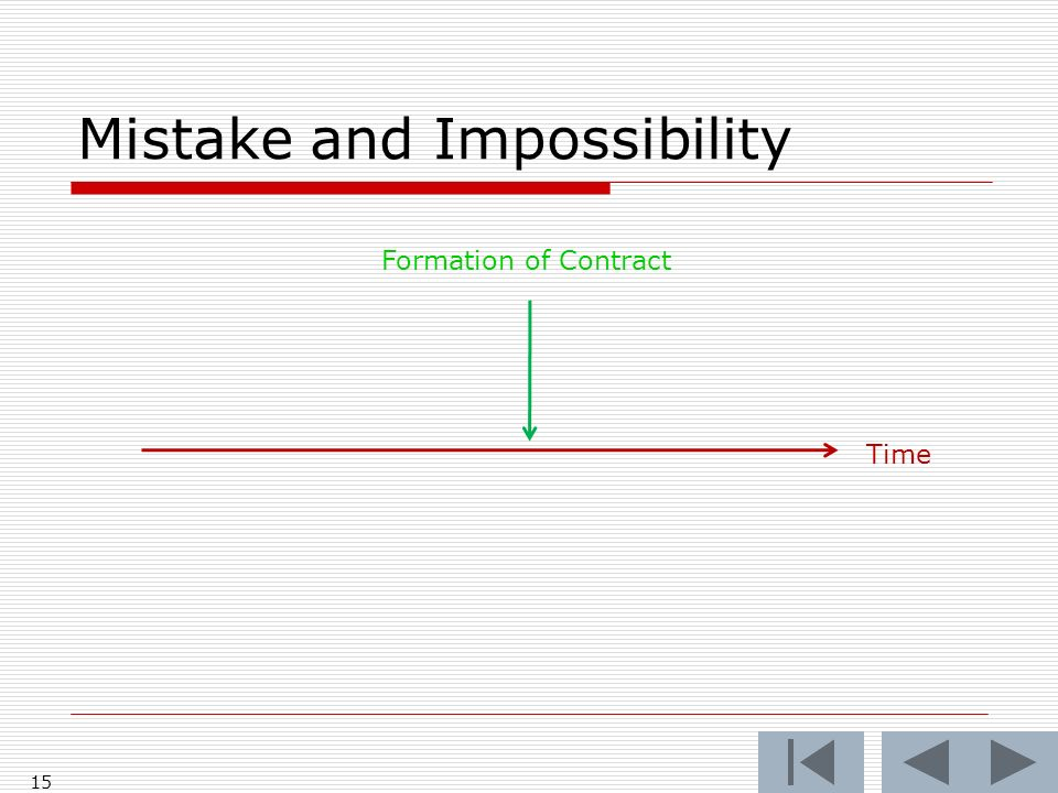 Mistake and Impossibility 15 Time Formation of Contract