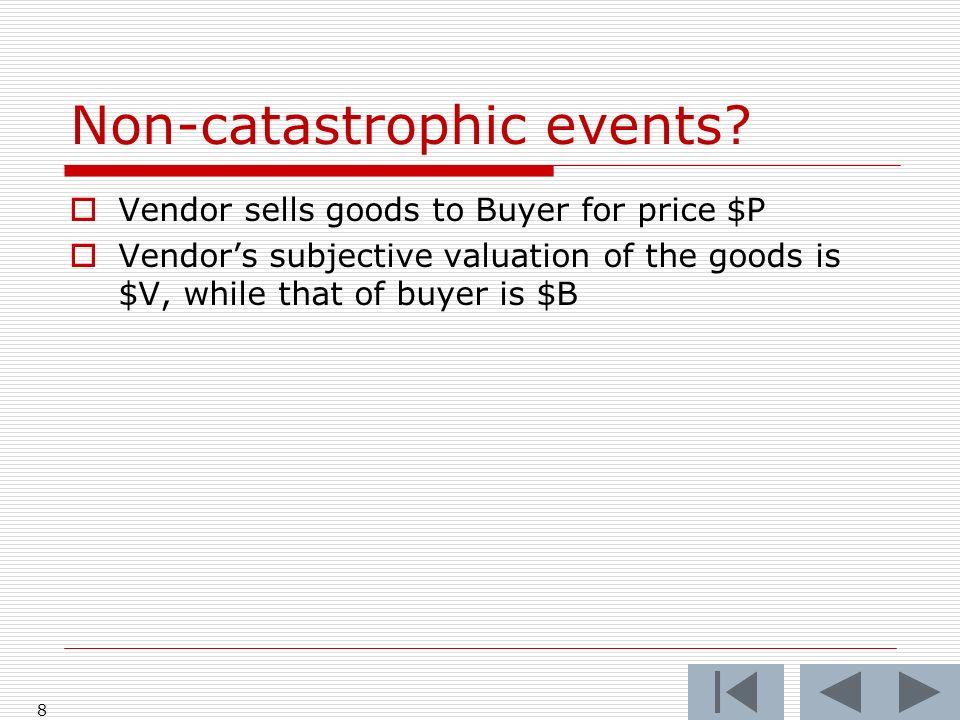 Seitz v. Mark-O-Lite 752 Was this a sale of goods? 159