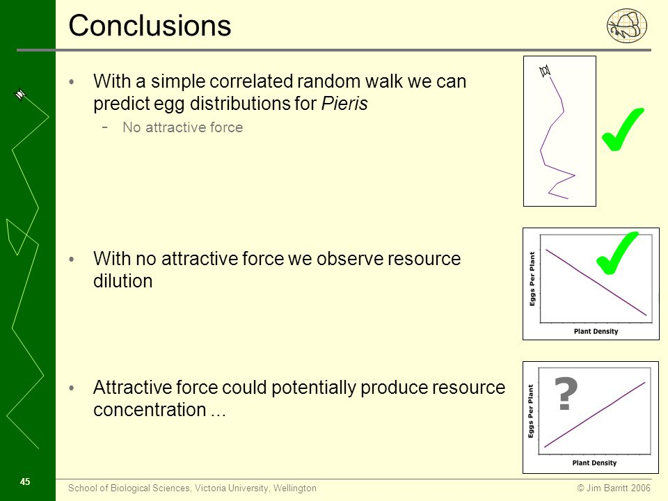 © Jim Barritt 2006School of Biological Sciences, Victoria University, Wellington 44 Conclusions With a simple correlated random walk we can predict egg distributions for Pieris - No attractive force With no attractive force we observe resource dilution Attractive force could potentially produce resource concentration...