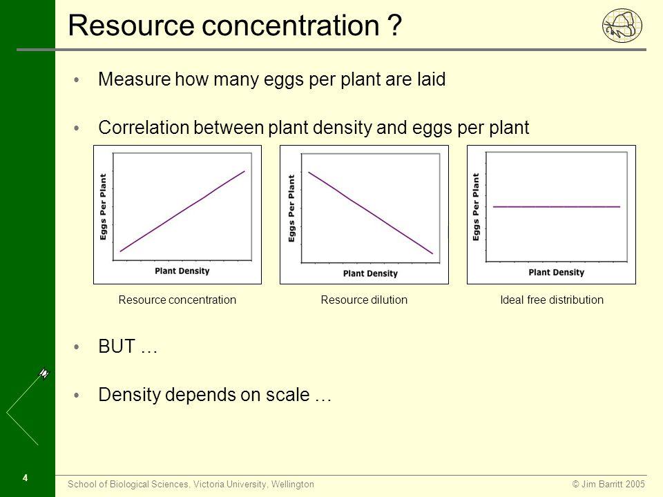 © Jim Barritt 2005School of Biological Sciences, Victoria University, Wellington 4 Resource concentration .