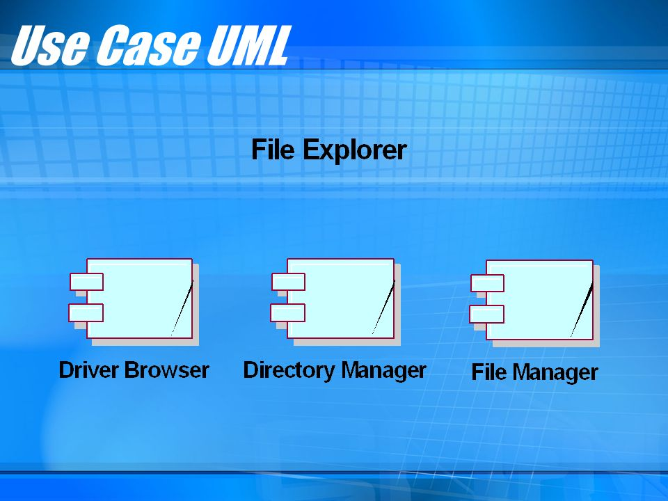 Use Case UML