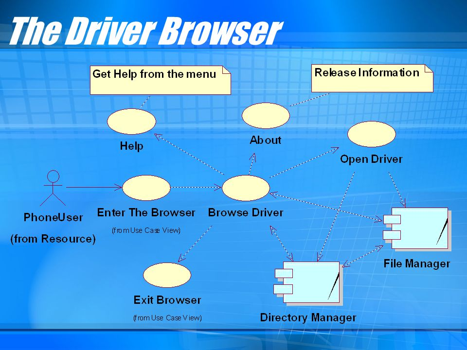 The Driver Browser