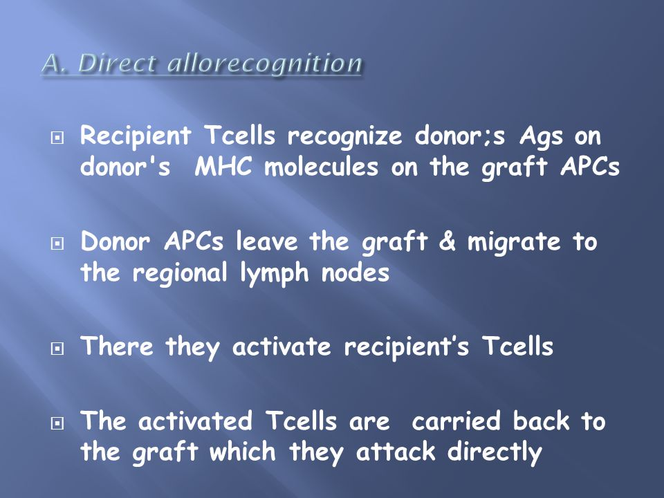 Recipient Tcells recognize donor;s Ags on donor's MHC molecules on the graft APCs Donor APCs leave the graft & migrate to the regional lymph nodes The