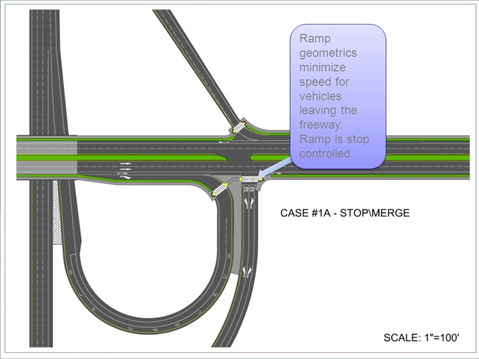 Ramp geometrics minimize speed for vehicles leaving the freeway. Ramp is stop controlled.