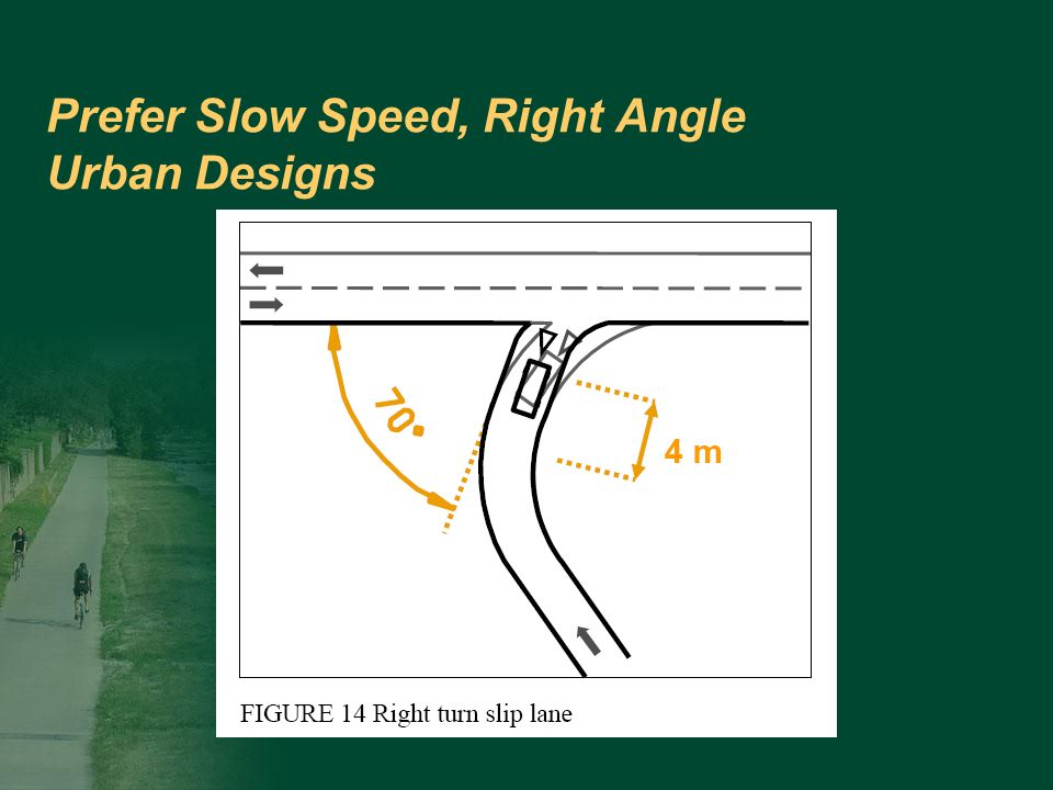 Prefer Slow Speed, Right Angle Urban Designs