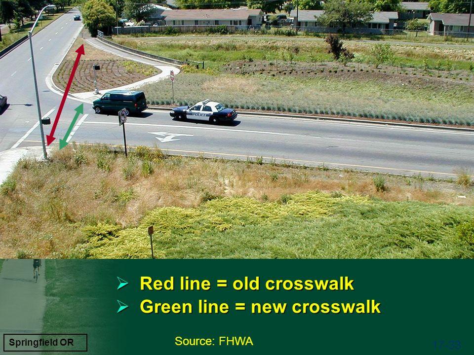 Source: FHWA 17-33 Red line = old crosswalk Red line = old crosswalk Green line = new crosswalk Green line = new crosswalk Springfield OR