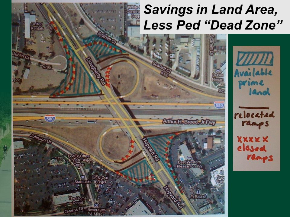 Savings in Land Area, Less Ped Dead Zone