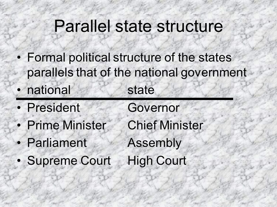 Parallel state structure Formal political structure of the states parallels that of the national government nationalstate PresidentGovernor Prime Mini