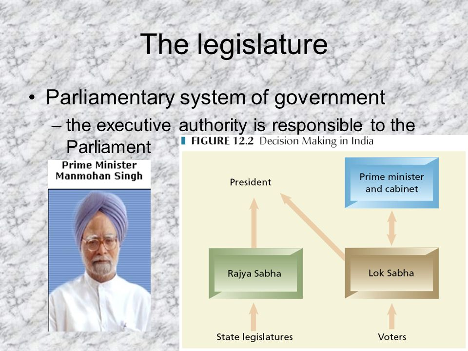 The legislature Parliamentary system of government –the executive authority is responsible to the Parliament