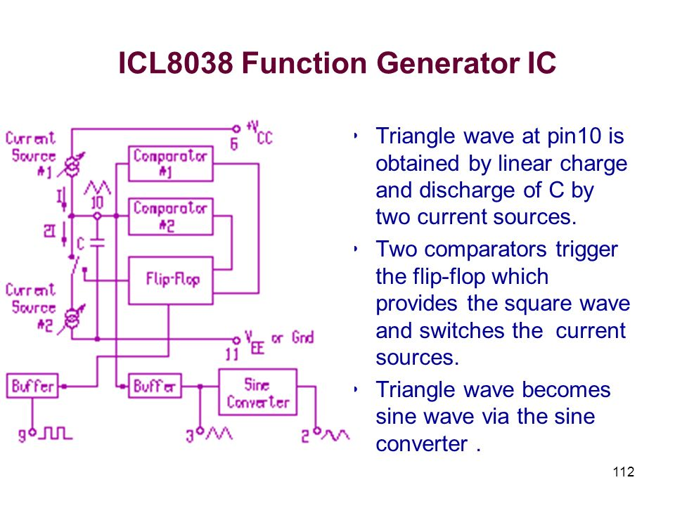 112 ICL8038 Function Generator IC Triangle wave at pin10 is obtained by linear charge and discharge of C by two current sources. Two comparators trigg