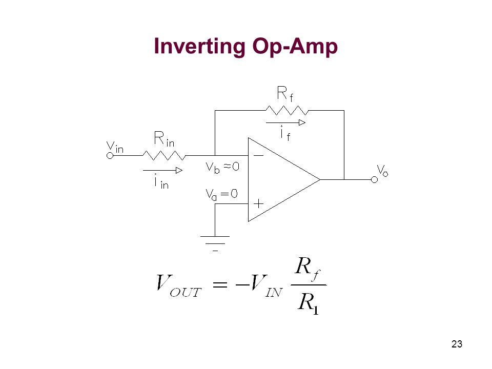 23 Inverting Op-Amp
