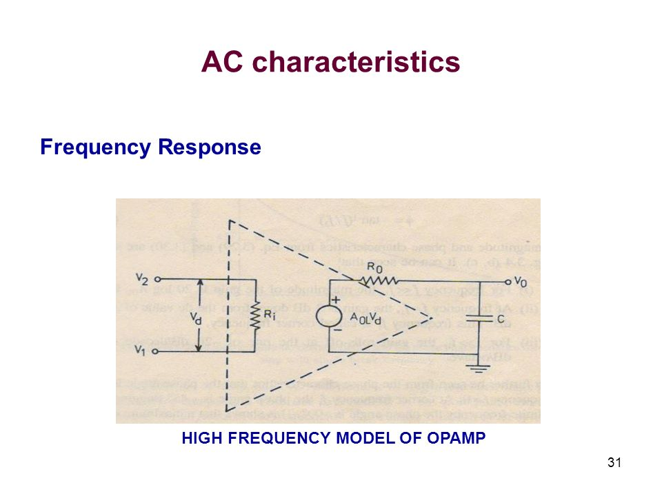 31 AC characteristics Frequency Response HIGH FREQUENCY MODEL OF OPAMP