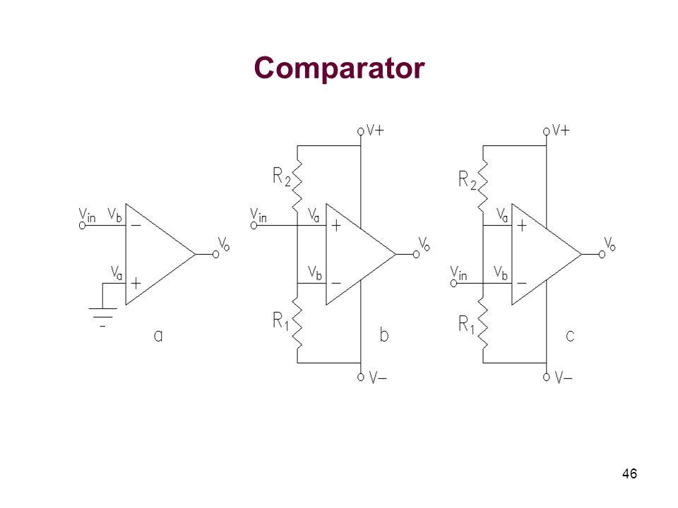 46 Comparator