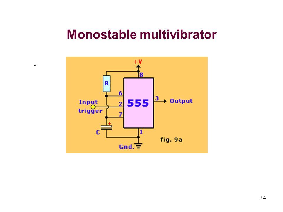 74 Monostable multivibrator.