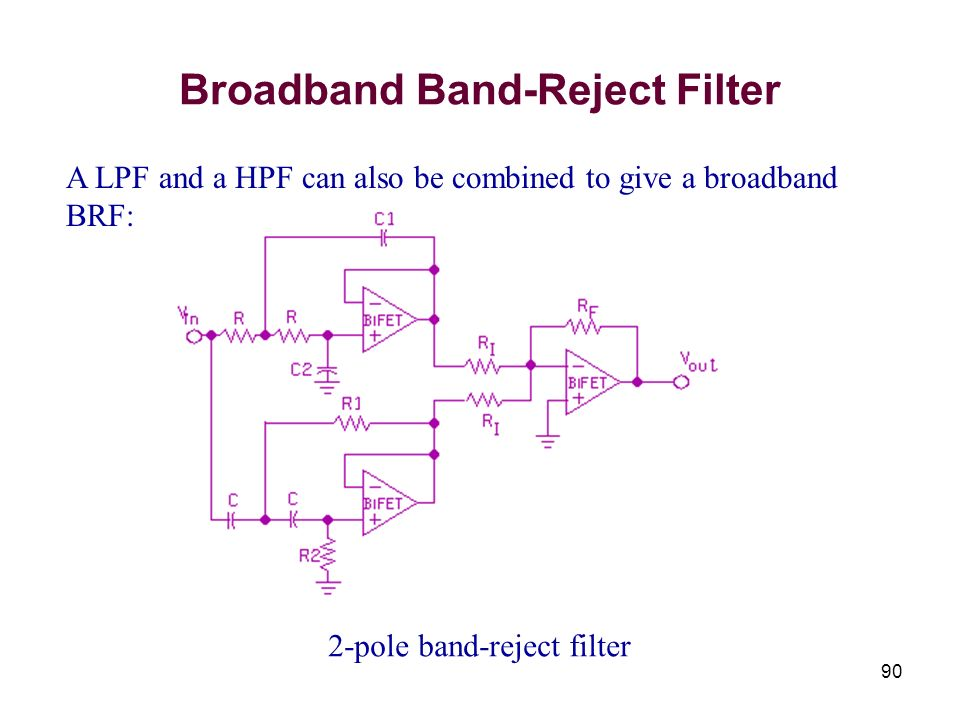 90 Broadband Band-Reject Filter A LPF and a HPF can also be combined to give a broadband BRF: 2-pole band-reject filter