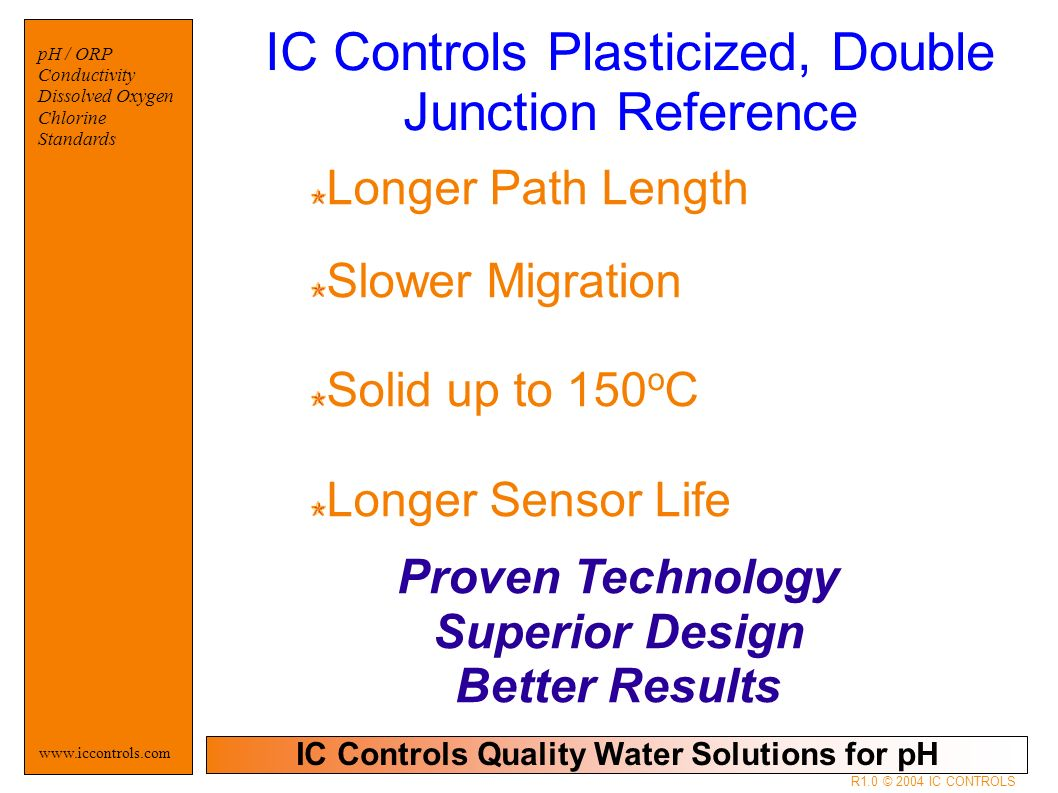 IC Controls Quality Water Solutions for pH www.iccontrols.com pH / ORP Conductivity Dissolved Oxygen Chlorine Standards R1.0 © 2004 IC CONTROLS IC Con