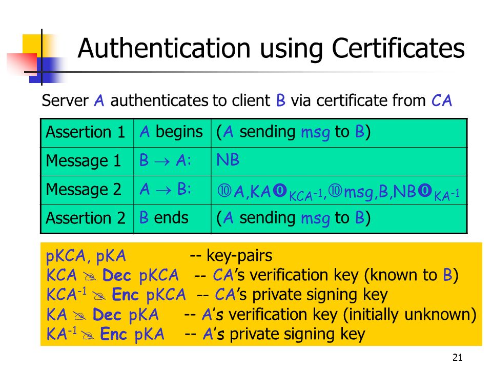 21 Authentication using Certificates Assertion 1 A begins( A sending msg to B ) Message 1 B A:NB Message 2 A B: A,KA KCA -1, msg,B,NB KA -1 Assertion 2 B ends( A sending msg to B ) pKCA, pKA -- key-pairs KCA Dec pKCA -- CA s verification key (known to B ) KCA -1 Enc pKCA -- CA s private signing key KA Dec pKA -- As verification key (initially unknown) KA -1 Enc pKA -- As private signing key Server A authenticates to client B via certificate from CA