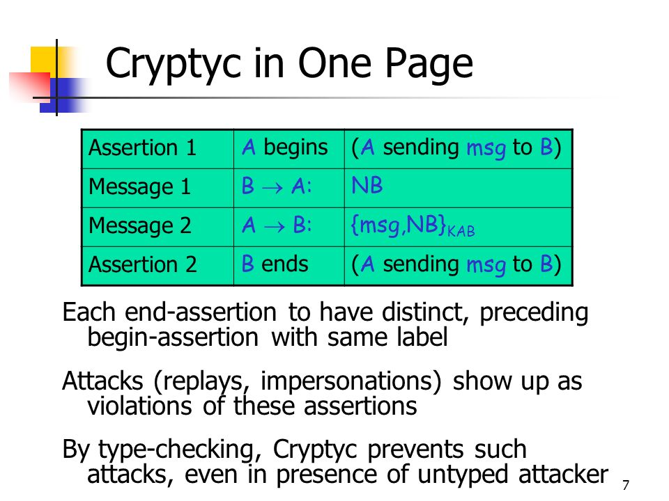 7 Cryptyc in One Page Assertion 1 A begins( A sending msg to B ) Message 1 B A:NB Message 2 A B:{msg,NB} KAB Assertion 2 B ends( A sending msg to B ) Each end-assertion to have distinct, preceding begin-assertion with same label Attacks (replays, impersonations) show up as violations of these assertions By type-checking, Cryptyc prevents such attacks, even in presence of untyped attacker