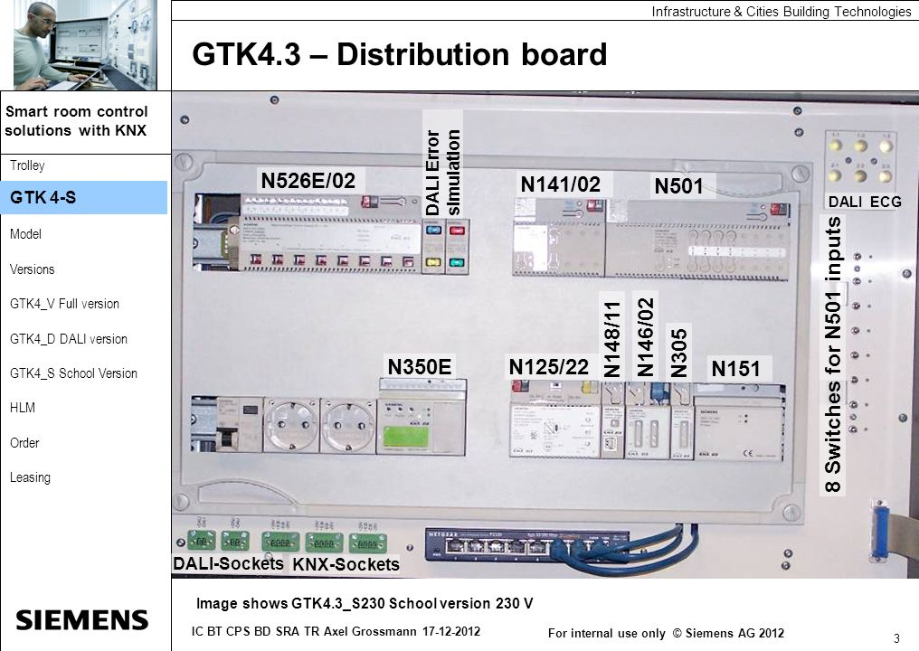 Automation and Drives 4 IC BT CPS BD SRA TR Axel Grossmann 17-12-2012 Smart room control solutions with KNX Automation and Drives Infrastructure & Cities Building Technologies Trolley GTK4 - S Model Versions GTK4_V Full version GTK4_D DALI version GTK4_S School Version HLM Order Leasing For internal use only © Siemens AG 2012 GTK4.3 Model and operation Image shows GTK4.3_S230 School version 230 V UP223/13 UP220/31UP587/12 UP237KB11 UP204 UP255 UP233/14 UP233/15 GTK 4-S UP588/23