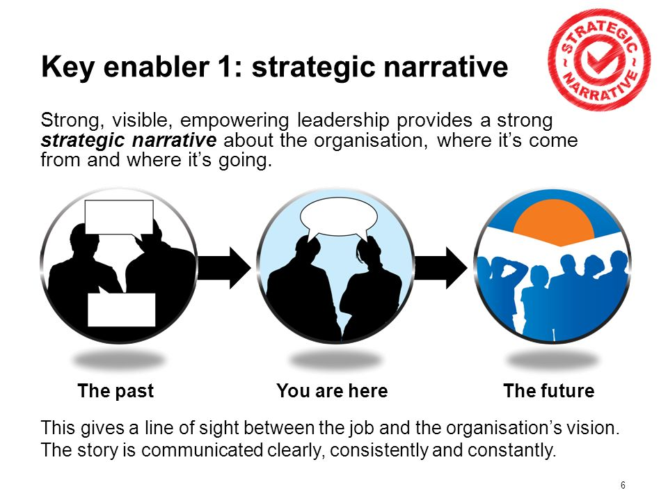 6 Key enabler 1: strategic narrative Strong, visible, empowering leadership provides a strong strategic narrative about the organisation, where its co