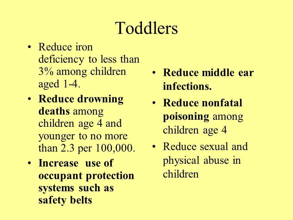 Toddlers Reduce iron deficiency to less than 3% among children aged 1-4.