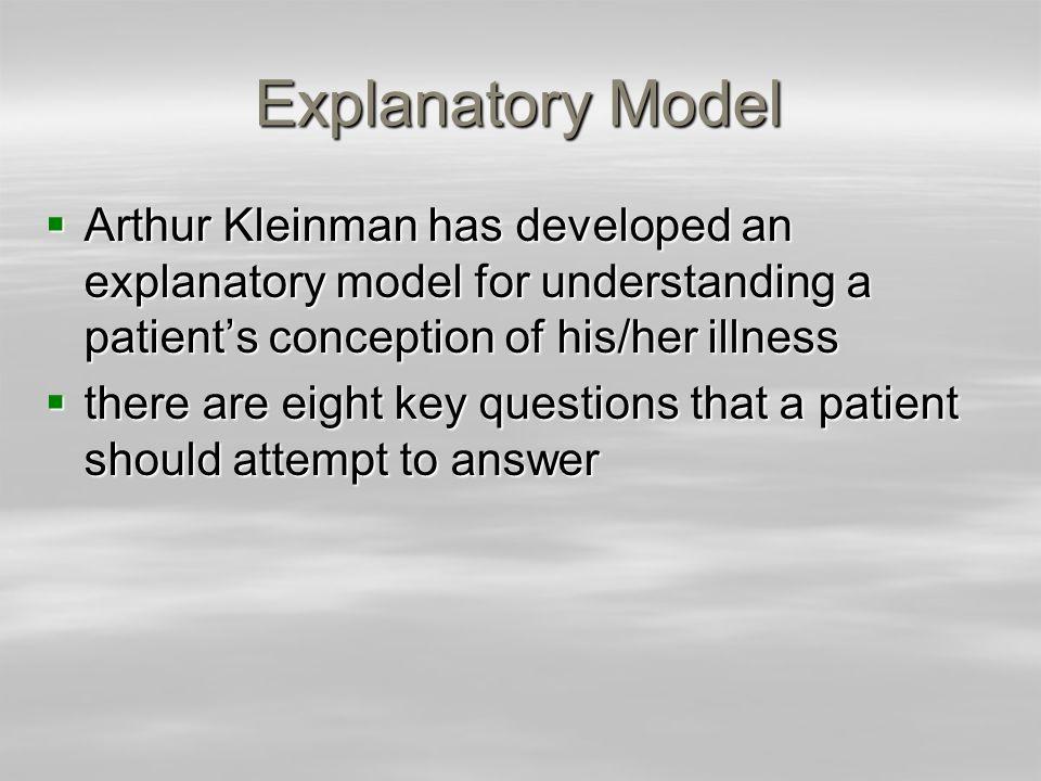 Explanatory Model 1.What do you call the problem.2.What do you think has caused the problem.