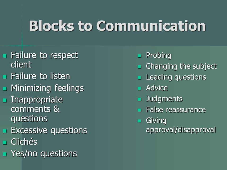 Blocks to Communication Failure to respect client Failure to respect client Failure to listen Failure to listen Minimizing feelings Minimizing feelings Inappropriate comments & questions Inappropriate comments & questions Excessive questions Excessive questions Clichés Clichés Yes/no questions Yes/no questions Probing Probing Changing the subject Changing the subject Leading questions Leading questions Advice Advice Judgments Judgments False reassurance False reassurance Giving approval/disapproval Giving approval/disapproval