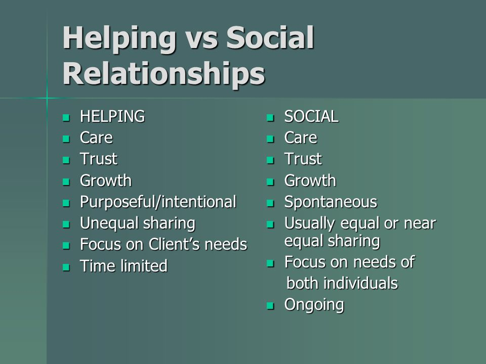 Helping vs Social Relationships HELPING HELPING Care Care Trust Trust Growth Growth Purposeful/intentional Purposeful/intentional Unequal sharing Unequal sharing Focus on Clients needs Focus on Clients needs Time limited Time limited SOCIAL SOCIAL Care Care Trust Trust Growth Growth Spontaneous Spontaneous Usually equal or near equal sharing Usually equal or near equal sharing Focus on needs of Focus on needs of both individuals both individuals Ongoing Ongoing
