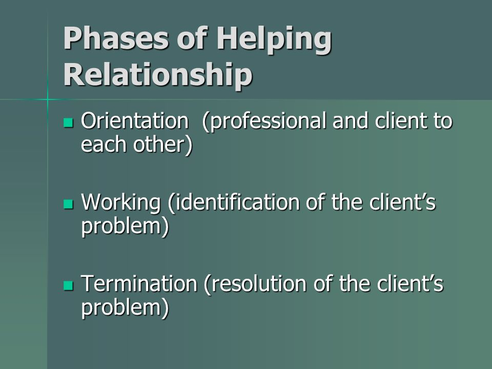 Phases of Helping Relationship Orientation (professional and client to each other) Orientation (professional and client to each other) Working (identification of the clients problem) Working (identification of the clients problem) Termination (resolution of the clients problem) Termination (resolution of the clients problem)