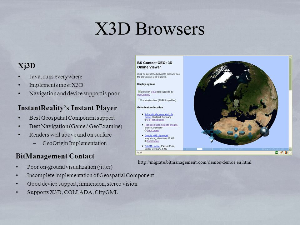 X3D Browsers Xj3D Java, runs everywhere Implements most X3D Navigation and device support is poor InstantRealitys Instant Player Best Geospatial Component support Best Navigation (Game / GeoExamine) Renders well above and on surface –GeoOrigin Implementation BitManagement Contact Poor on-ground visualization (jitter) Incomplete implementation of Geospatial Component Good device support, immersion, stereo vision Supports X3D, COLLADA, CityGML http://migrate.bitmanagement.com/demos/demos.en.html