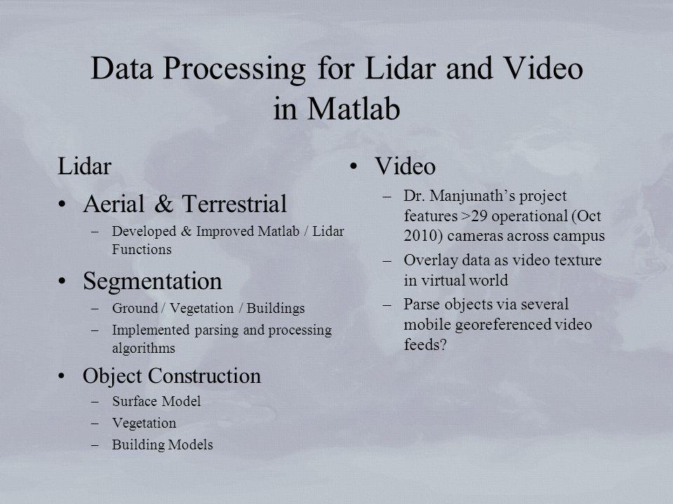 Data Processing for Lidar and Video in Matlab Lidar Aerial & Terrestrial –Developed & Improved Matlab / Lidar Functions Segmentation –Ground / Vegetat