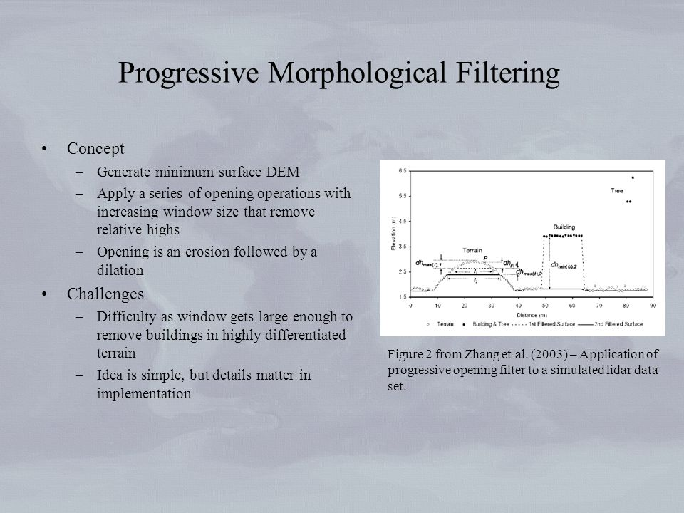 Progressive Morphological Filtering Concept –Generate minimum surface DEM –Apply a series of opening operations with increasing window size that remov