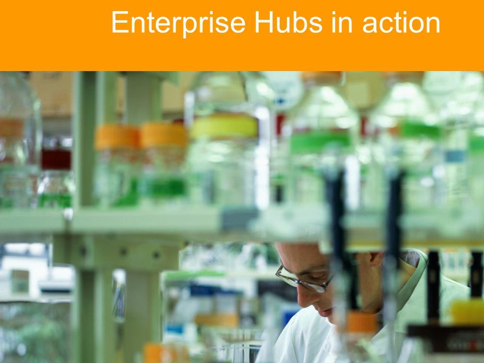 Enterprise Hubs in action