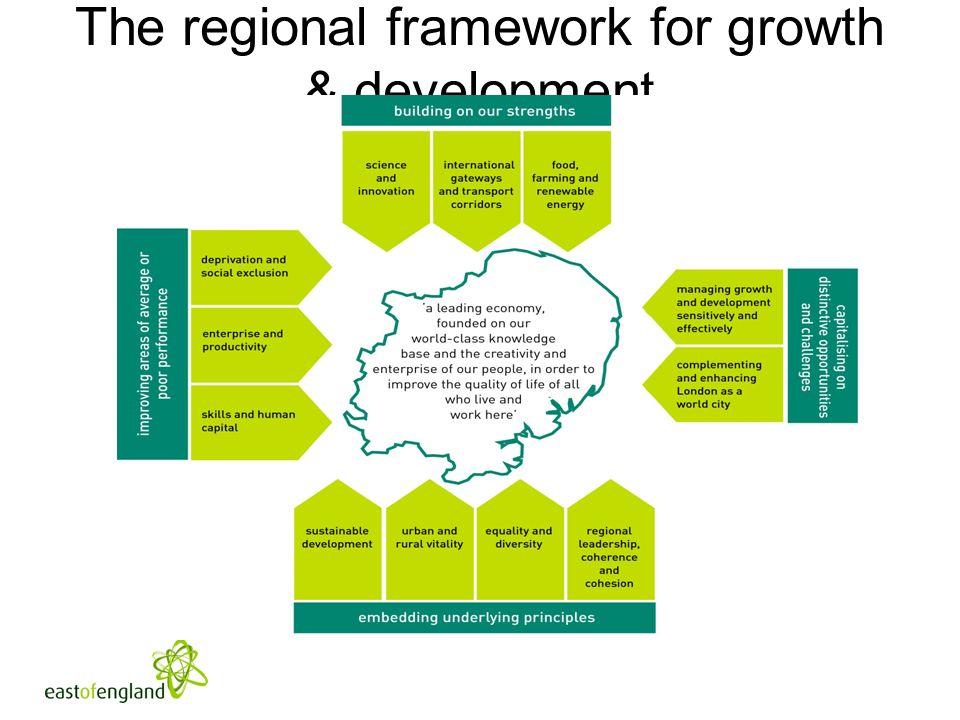 The regional framework for growth & development