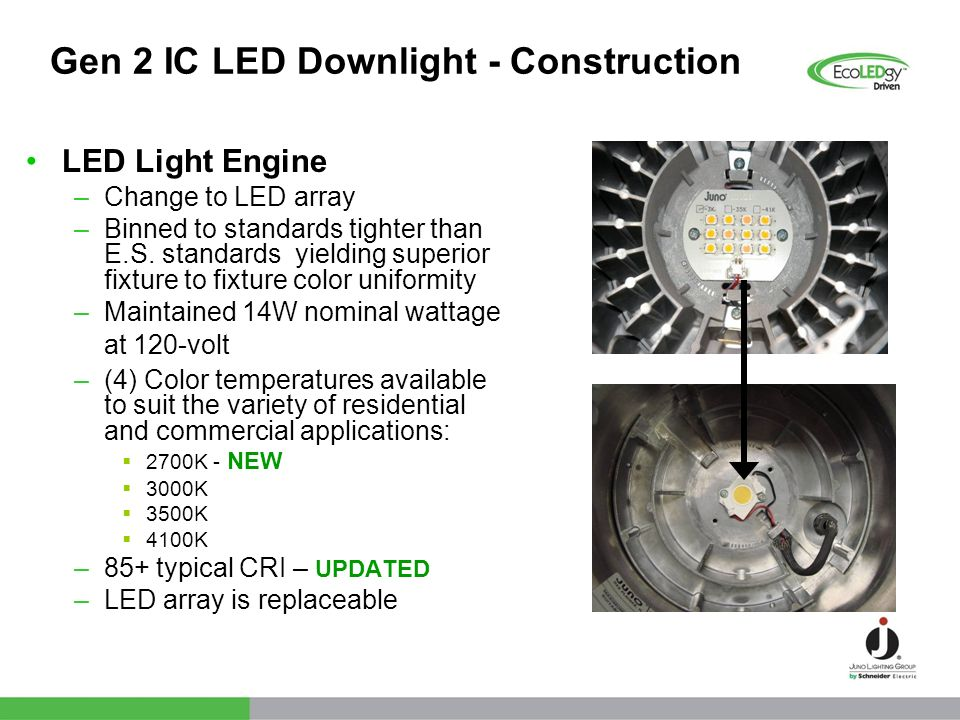LED Light Engine –Change to LED array –Binned to standards tighter than E.S. standards yielding superior fixture to fixture color uniformity –Maintain