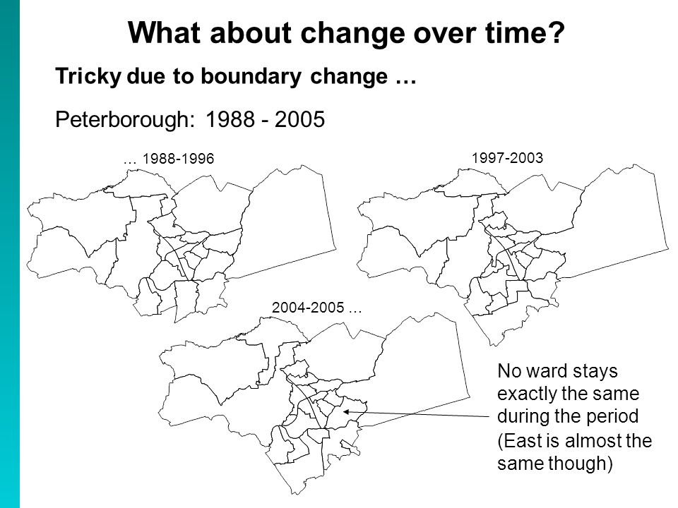 What about change over time.