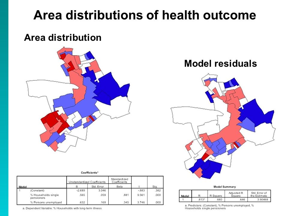 Area distribution Area distributions of health outcome Model residuals