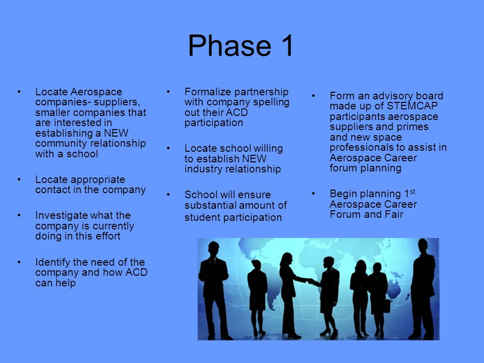 Phase 1 Locate Aerospace companies- suppliers, smaller companies that are interested in establishing a NEW community relationship with a school Locate appropriate contact in the company Investigate what the company is currently doing in this effort Identify the need of the company and how ACD can help Formalize partnership with company spelling out their ACD participation Locate school willing to establish NEW industry relationship School will ensure substantial amount of student participation Form an advisory board made up of STEMCAP participants aerospace suppliers and primes and new space professionals to assist in Aerospace Career forum planning Begin planning 1 st Aerospace Career Forum and Fair