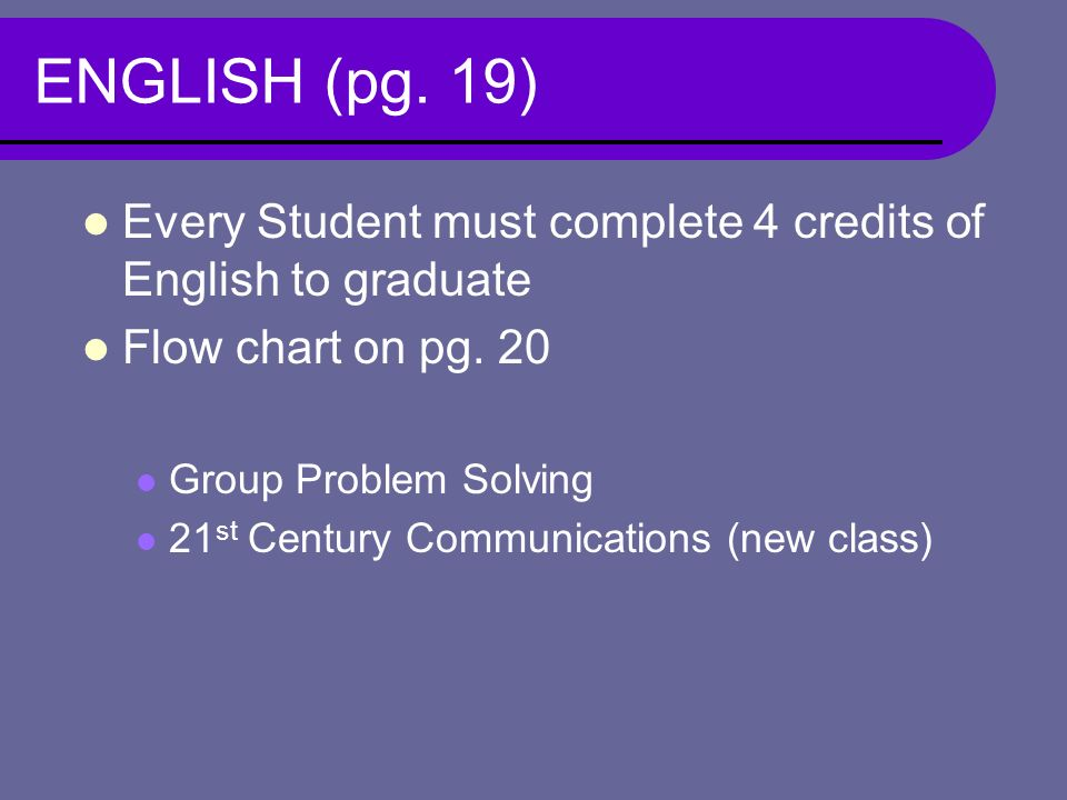 ENGLISH (pg. 19) Every Student must complete 4 credits of English to graduate Flow chart on pg.