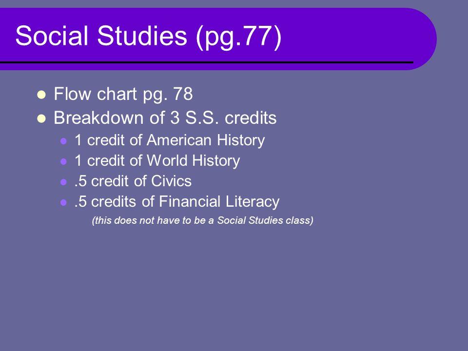 Social Studies (pg.77) Flow chart pg. 78 Breakdown of 3 S.S. credits 1 credit of American History 1 credit of World History.5 credit of Civics.5 credi