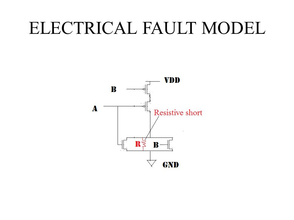 ELECTRICAL FAULT MODEL