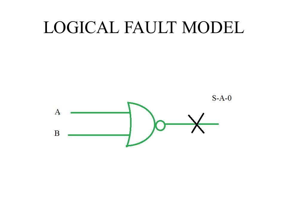 LOGICAL FAULT MODEL