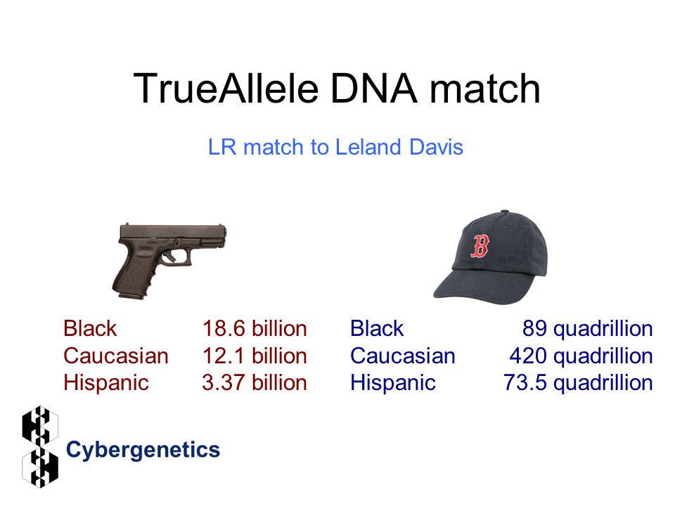 TrueAllele DNA match Black18.6 billion Caucasian12.1 billion Hispanic3.37 billion Black89 quadrillion Caucasian420 quadrillion Hispanic73.5 quadrillio