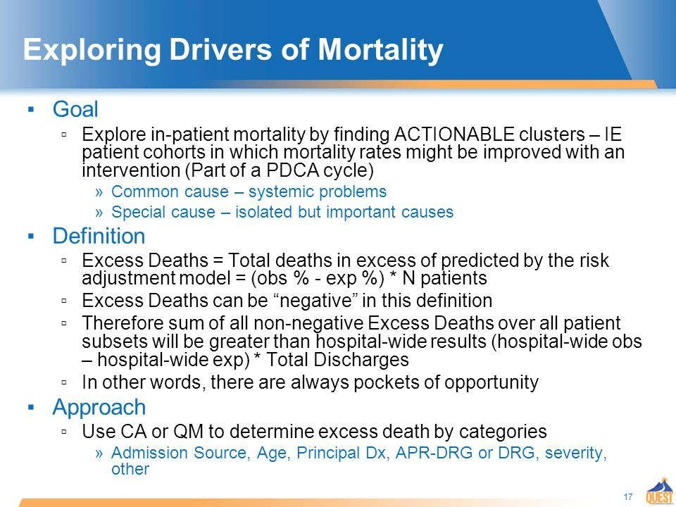 17 Exploring Drivers of Mortality Goal Explore in-patient mortality by finding ACTIONABLE clusters – IE patient cohorts in which mortality rates might be improved with an intervention (Part of a PDCA cycle) »Common cause – systemic problems »Special cause – isolated but important causes Definition Excess Deaths = Total deaths in excess of predicted by the risk adjustment model = (obs % - exp %) * N patients Excess Deaths can be negative in this definition Therefore sum of all non-negative Excess Deaths over all patient subsets will be greater than hospital-wide results (hospital-wide obs – hospital-wide exp) * Total Discharges In other words, there are always pockets of opportunity Approach Use CA or QM to determine excess death by categories »Admission Source, Age, Principal Dx, APR-DRG or DRG, severity, other