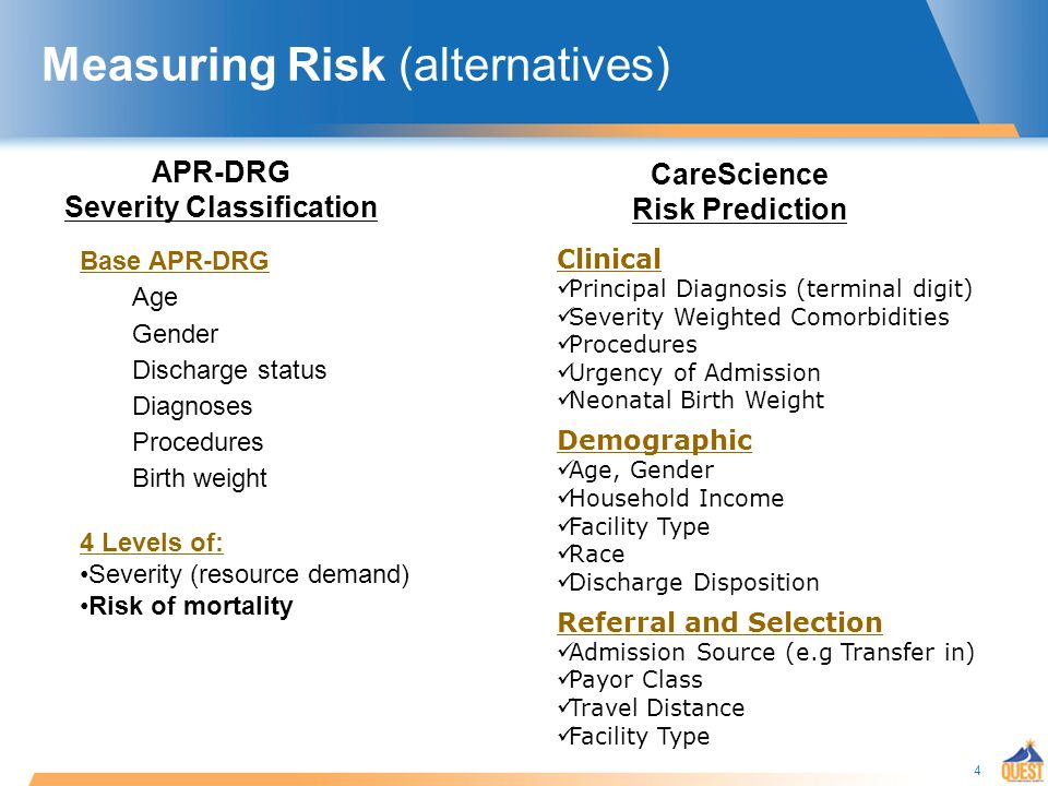 4 Clinical Principal Diagnosis (terminal digit) Severity Weighted Comorbidities Procedures Urgency of Admission Neonatal Birth Weight Demographic Age, Gender Household Income Facility Type Race Discharge Disposition Referral and Selection Admission Source (e.g Transfer in) Payor Class Travel Distance Facility Type CareScience Risk Prediction APR-DRG Severity Classification Base APR-DRG Age Gender Discharge status Diagnoses Procedures Birth weight 4 Levels of: Severity (resource demand) Risk of mortality Measuring Risk (alternatives)