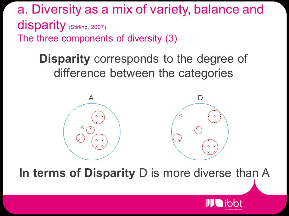 Disparity corresponds to the degree of difference between the categories AD In terms of Disparity D is more diverse than A a.